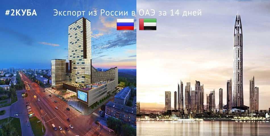 Доставка из России в Объединённые Арабские Эмираты. Экспорт товаров в ОАЭ.