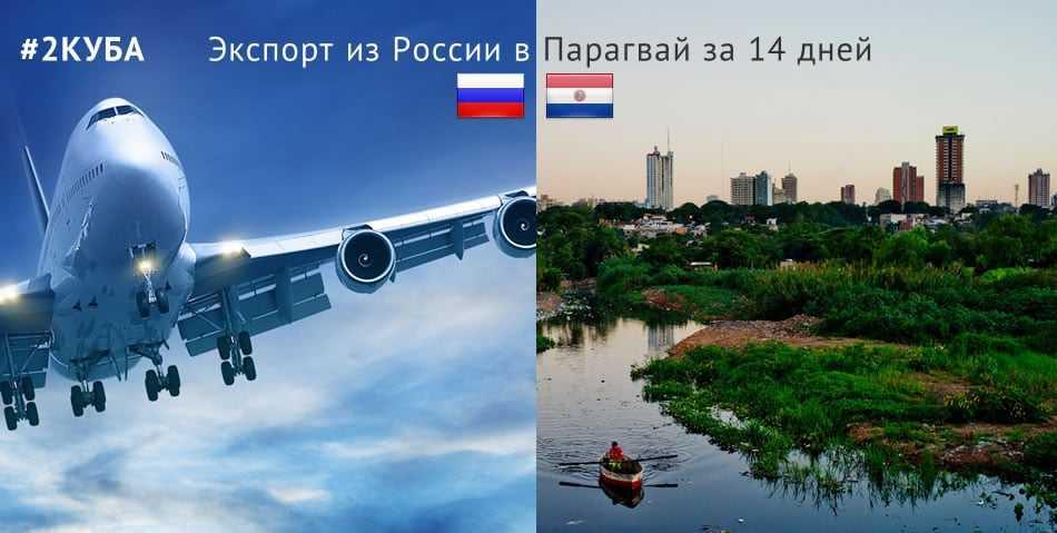 Доставка (экспорт) товаров из России в Парагвай