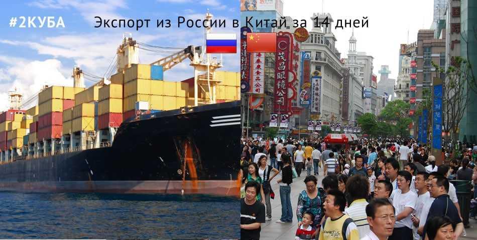 Доставка (экспорт) грузов из России в Китай